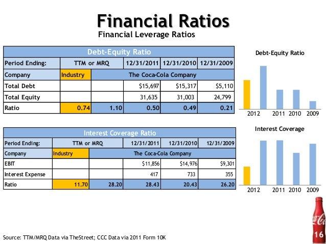 coca cola financial analysis 2017