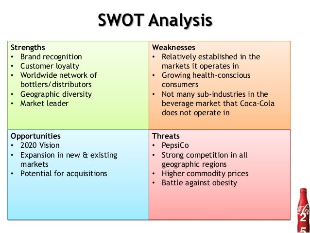 Coca Cola SWOT Analysis 2018