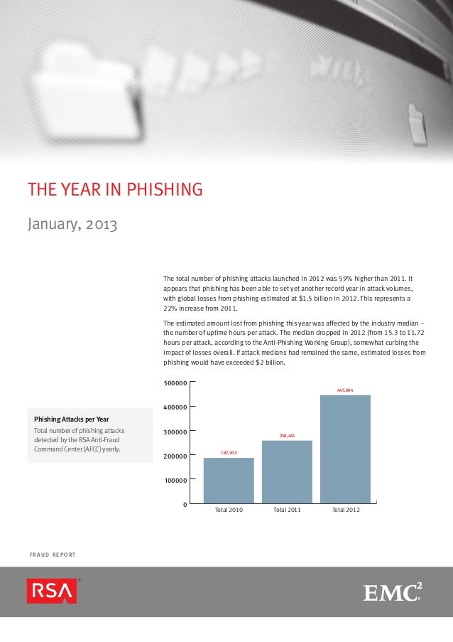 THE YEAR IN PHISHINGJanuary, 2013                                    The total number of phishing attacks launched in 2012...