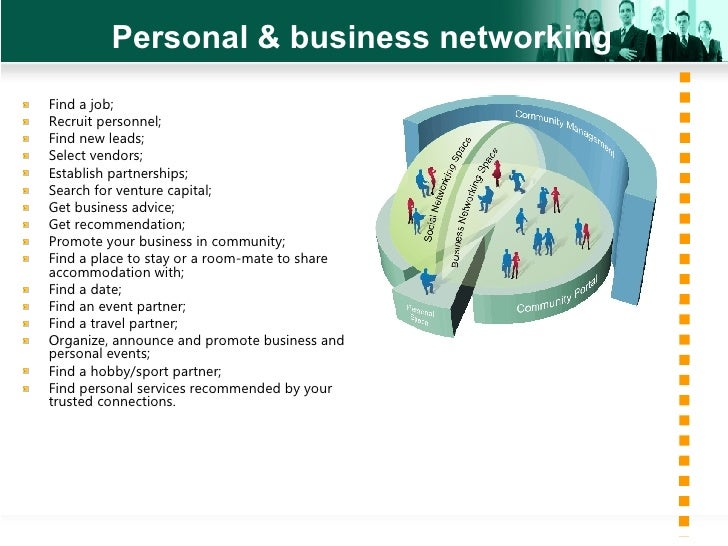 Personal & business networking <ul><li>Find a job; </li></ul><ul><li>Recruit personnel; </li></ul><ul><li>Find new leads; ...
