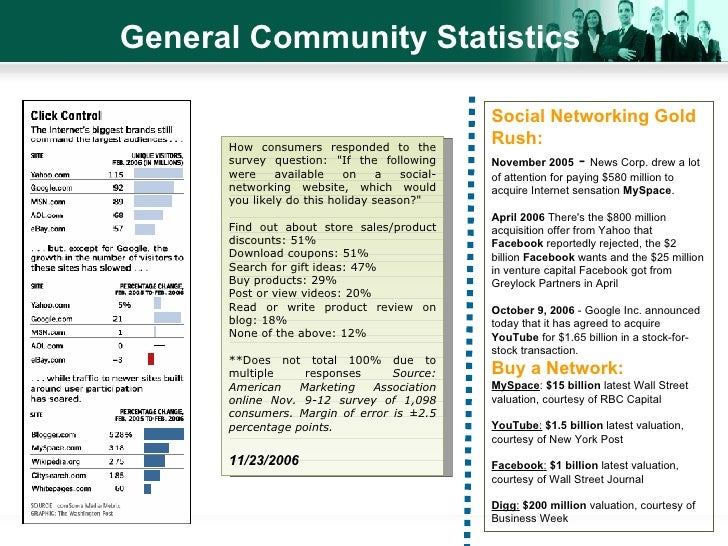 General Community Statistics Social Networking Gold Rush: November 2005  -  News Corp. drew a lot of attention for paying ...