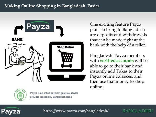 Online Shopping is Quick and Easy in Bangladesh with Payza – Online Shopping Sites With Payment Plans