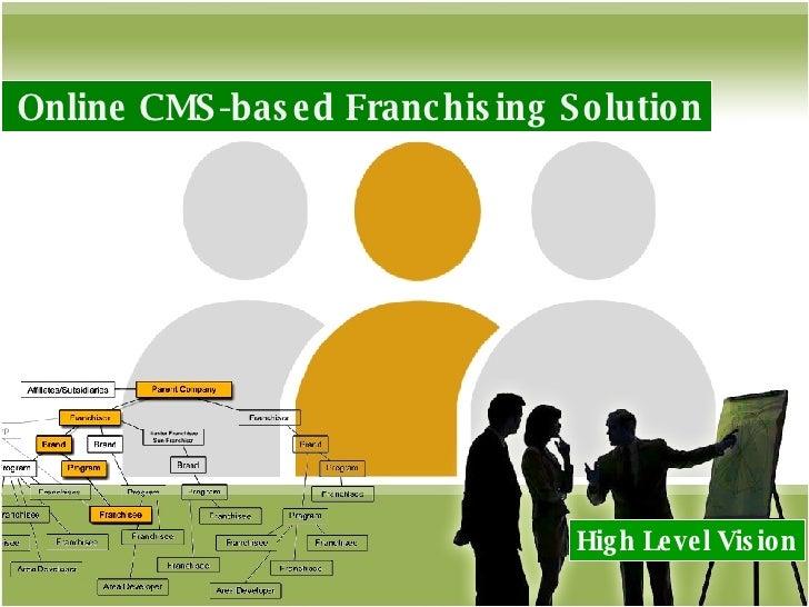Online CMS-based Franchising Solution High Level Vision