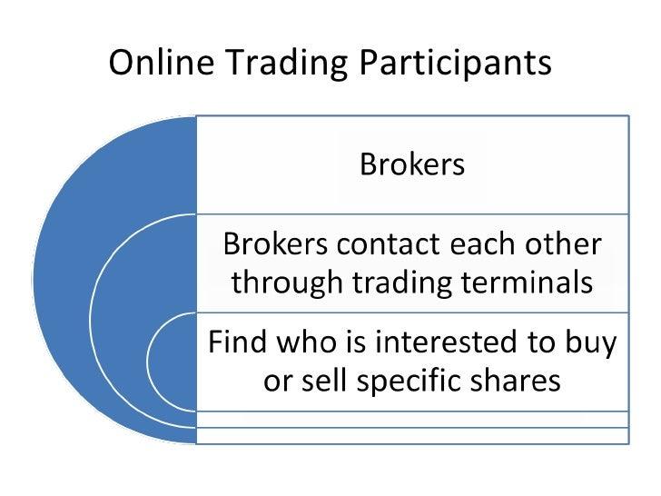 Online Stock Trading | Market Trading | Charles Schwab