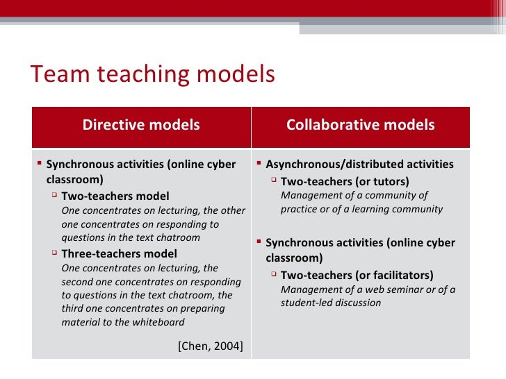 Collaborative Teaching Models : Team teaching in the age of e collaboration