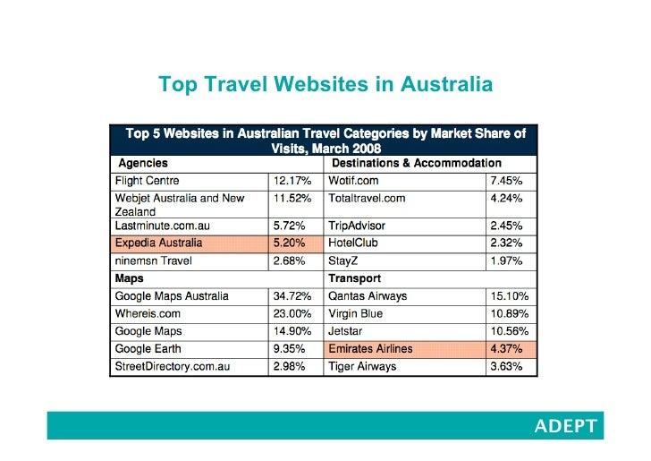 Online Travel Agent Courses Australia Lifehacked1st Com