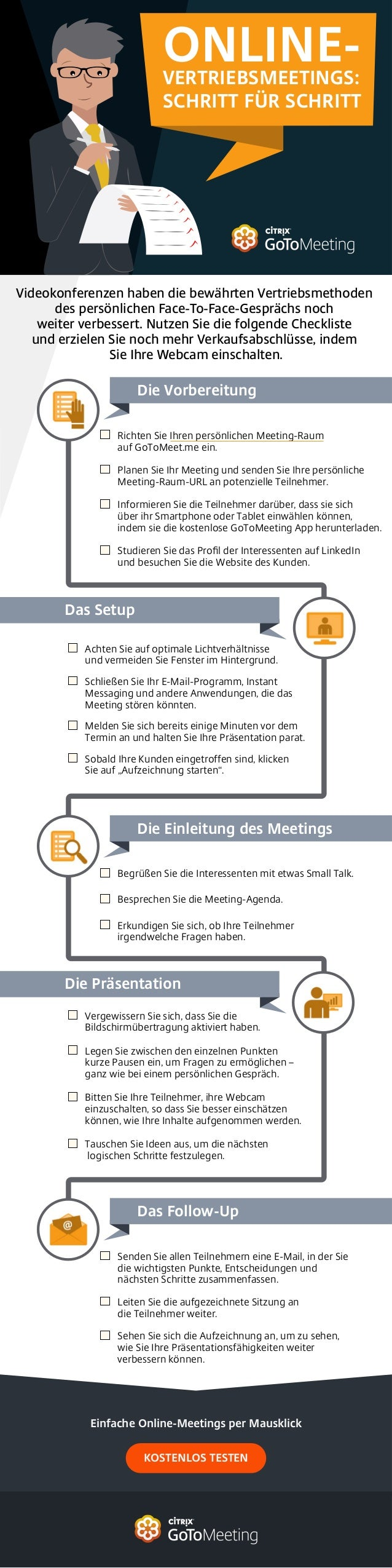 Einfache Online-Meetings per Mausklick KOSTENLOS TESTEN Das Setup Die Präsentation Die Vorbereitung Achten Sie auf optimal...