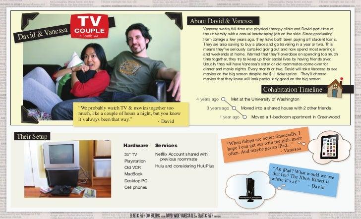 Personas - Gen Y & Online Video Slide 2