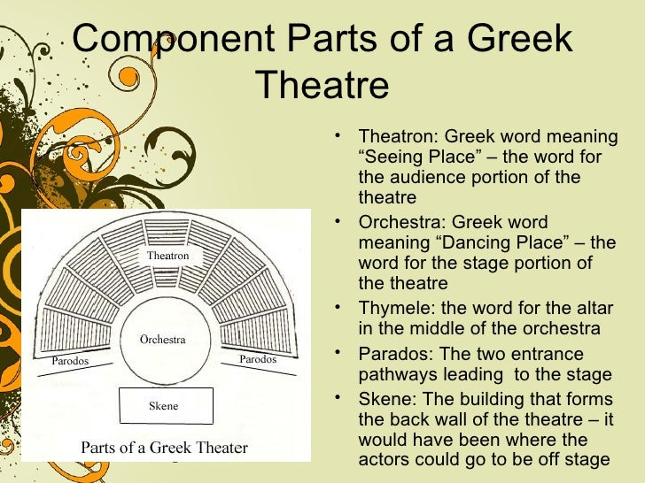 the development of different kinds of theaters in greece How did geography influence settlement and way of how was it possible that different parts of greece had in what way are many theaters today like.