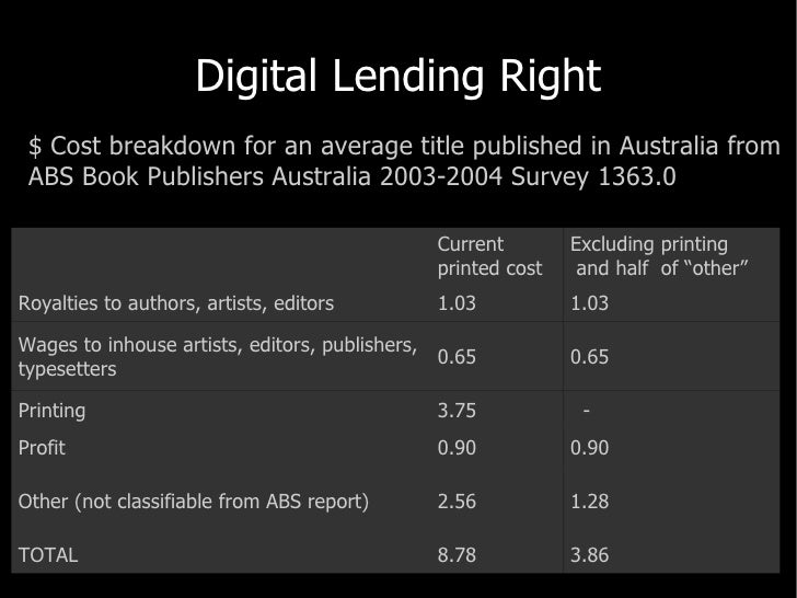 Digital Lending Right <ul><li>$ Cost breakdown for an average title published in Australia from ABS Book Publishers Austra...