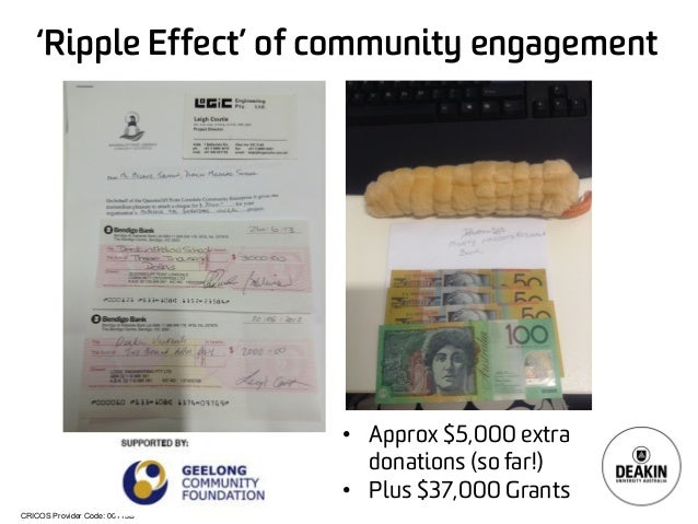 CRICOS Provider Code: 00113B 'Ripple Effect' of community engagement • Approx $5,000 extra donations (so far!) • Plus $37,...