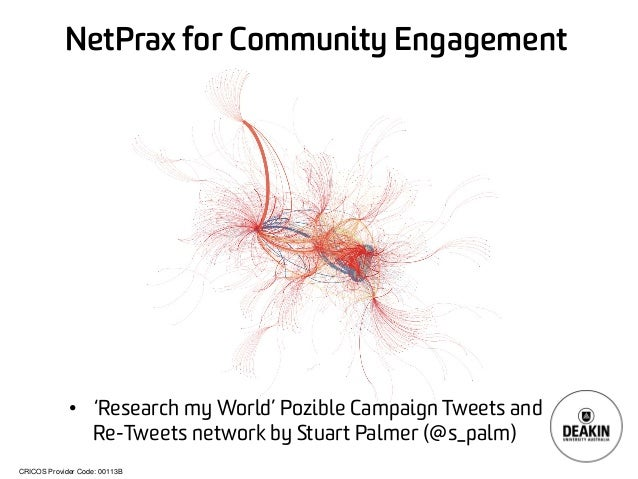 CRICOS Provider Code: 00113B NetPrax for Community Engagement • 'Research my World' Pozible Campaign Tweets and Re-Tweets ...