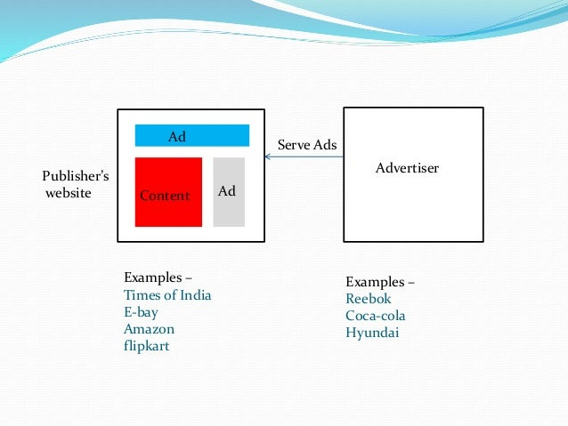 """Importance  Advertisers:  Making the people aware of its product  Increased revenue  Improved """"impression""""  Publisher..."""