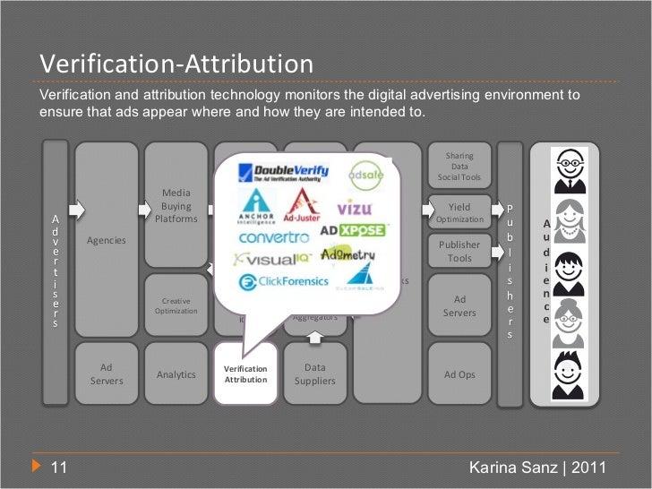 Verification-AttributionVerification and attribution technology monitors the digital advertising environment toensure that...