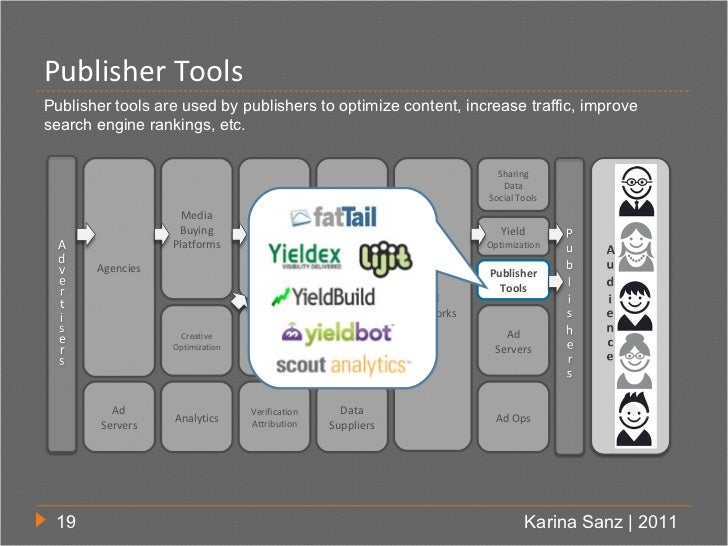 Publisher ToolsPublisher tools are used by publishers to optimize content, increase traffic, improvesearch engine rankings...