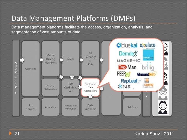 Data Management Platforms (DMPs)Data management platforms facilitate the access, organization, analysis, andsegmentation o...