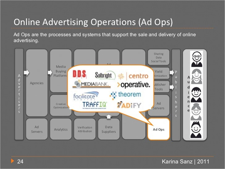 Online Advertising Operations (Ad Ops)Ad Ops are the processes and systems that support the sale and delivery of onlineadv...