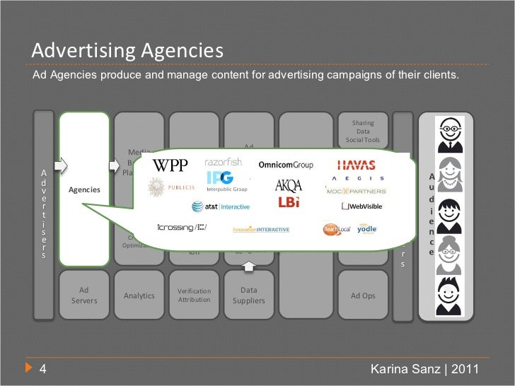 Advertising AgenciesAd Agencies produce and manage content for advertising campaigns of their clients.                    ...