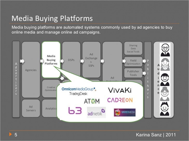 Media Buying PlatformsMedia buying platforms are automated systems commonly used by ad agencies to buyonline media and man...