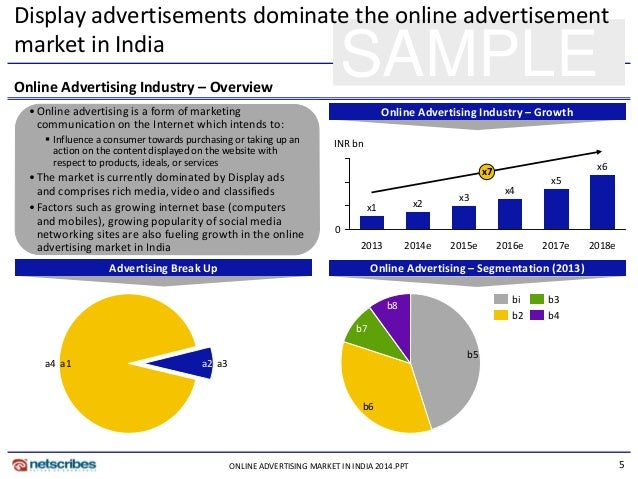 online advertising market research report The iab internet advertising revenue report is the industry benchmark for the health of the digital iab devotes resources to market and consumer research.
