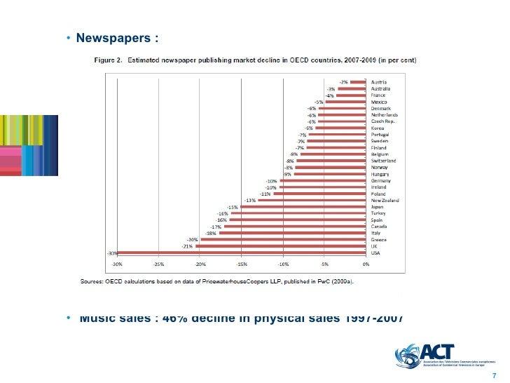 <ul><li>Newspapers : </li></ul><ul><li>Music sales : 46% decline in physical sales 1997-2007 </li></ul>7