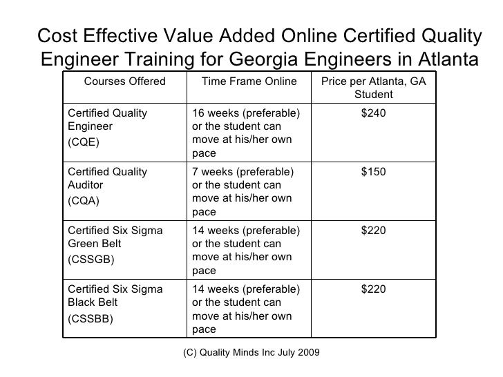 Certified Quality Engineer Training Atlantaga Six Sigma Training Onl