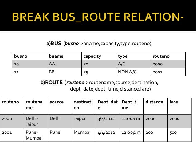 the study of online bus reservation system essay Introduction online bus booking system is windows based  the analysis  resulted in us getting pre-requisites for the logical model for the.
