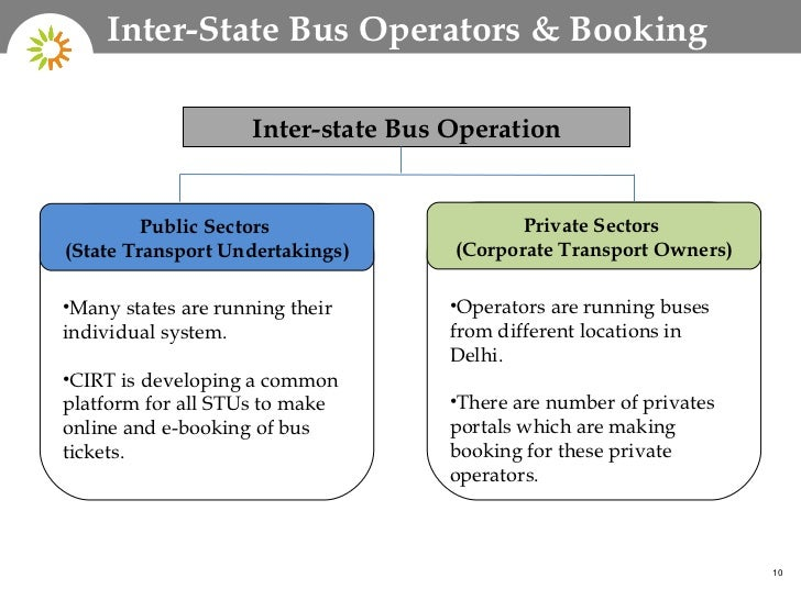 online bus reservation system essay A project presentation on online bus booking system submitted by barot alok t 13084231001 dayani yash k 13084231033 msc (ca & it) semester-iii.