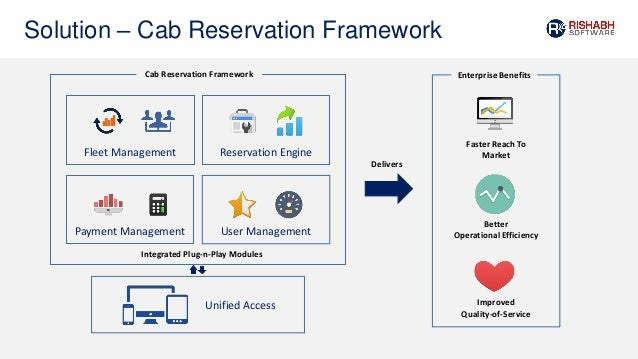 Online Cab Booking and Taxi Dispatch System