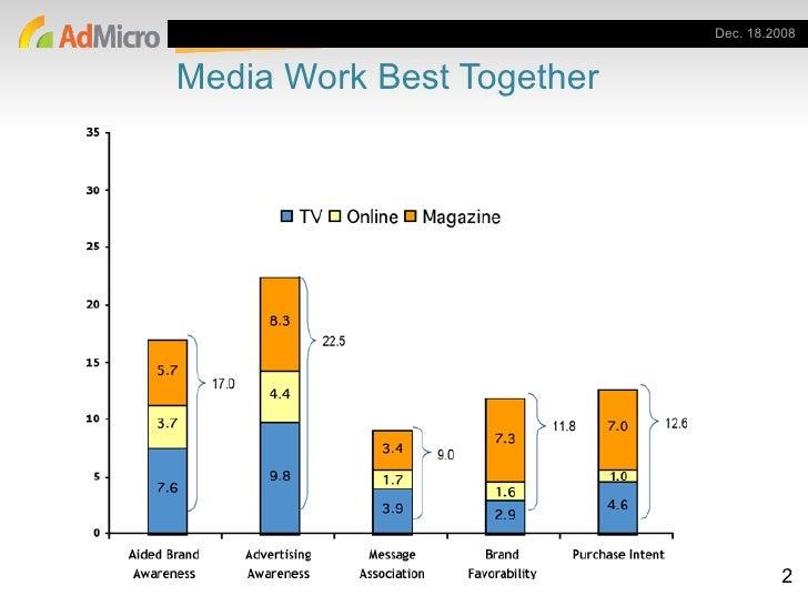 Online Campaign Slide 2
