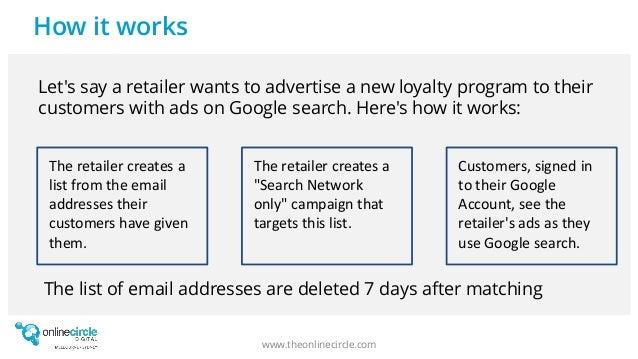 Online circle digital 2015 google customer match