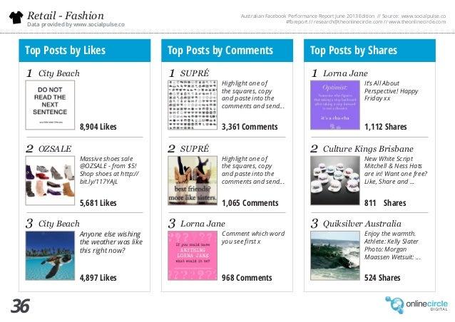 Australia Facebook Performance Report_June2013_Online Circle Digital