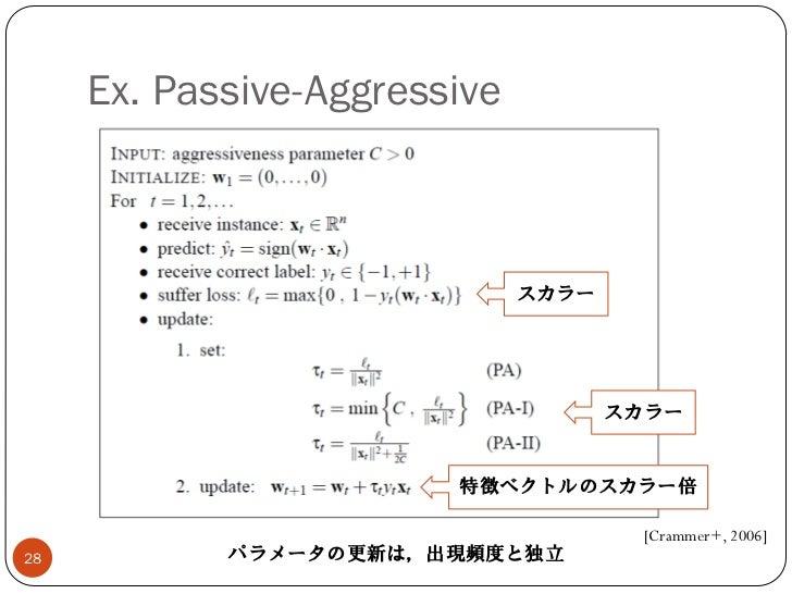 Ex. Passive-Aggressive                              スカラー                                     スカラー                        特...