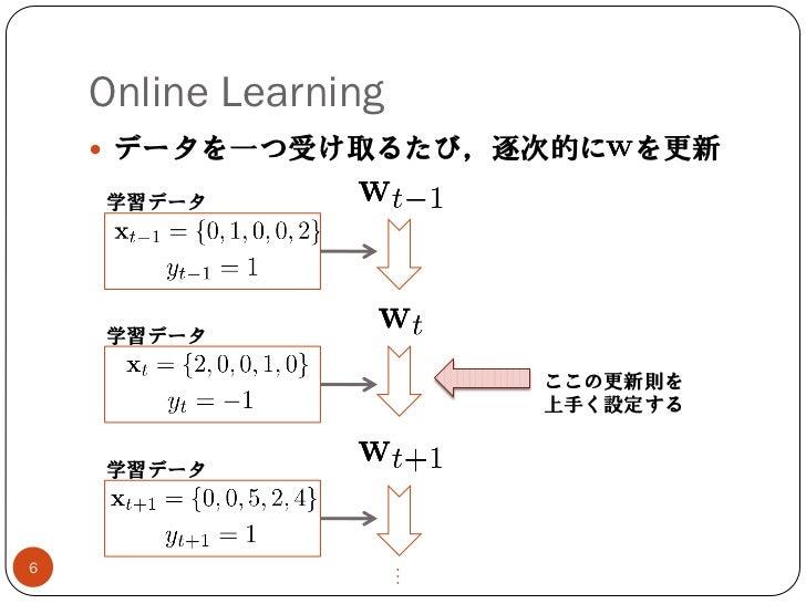 Online Learning     データを一つ受け取るたび,逐次的に       を更新    学習データ    学習データ                          ここの更新則を                       ...