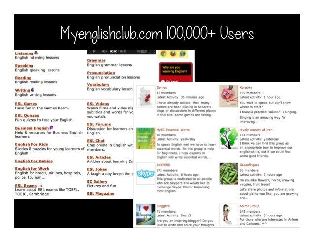 Myenglishclub.com 100,000+ Users