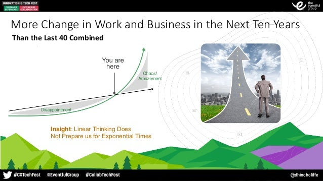 Online Community as the means of Digital Transformation | CollabTechFest 2017 Keynote by Dion Hinchcliffe Slide 3