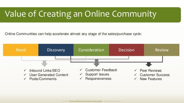 online communities What's in a name when it comes to defining online communities and other  customer engagement platforms, it turns out the answer is, actually,.