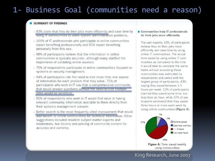 Online Community Strategy Framework
