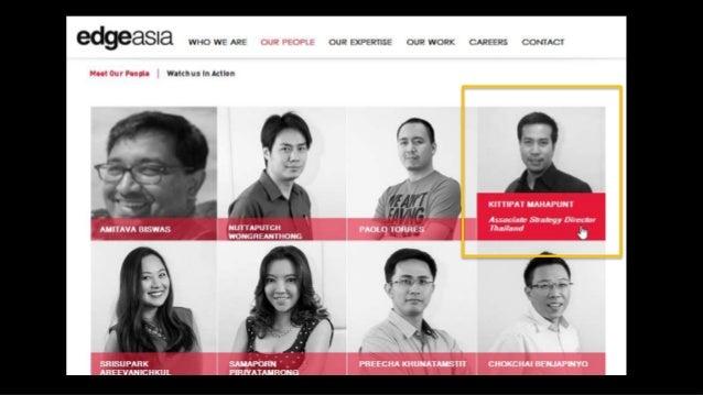 Digital Consumer Behavior - Basic Knowledge and Case Studies (Thai Market) Slide 2
