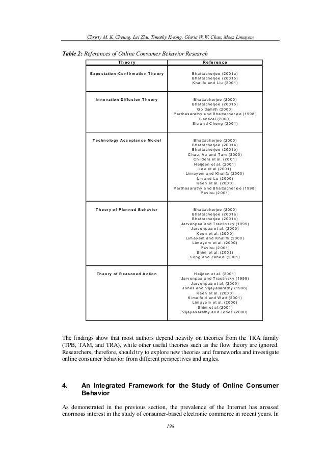 online consumer behavior an exploratory study