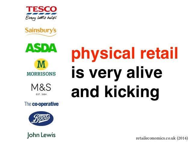Consumer Behavior Online Shopping