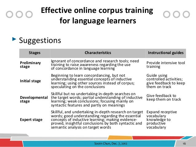 effective language learning Document title improving the effectiveness of language learning: clil and computer assisted language learning job number j60173 prepared by david scott and shane beadle and policy implementers to develop effective tools in workshops and co-writing that reflect.