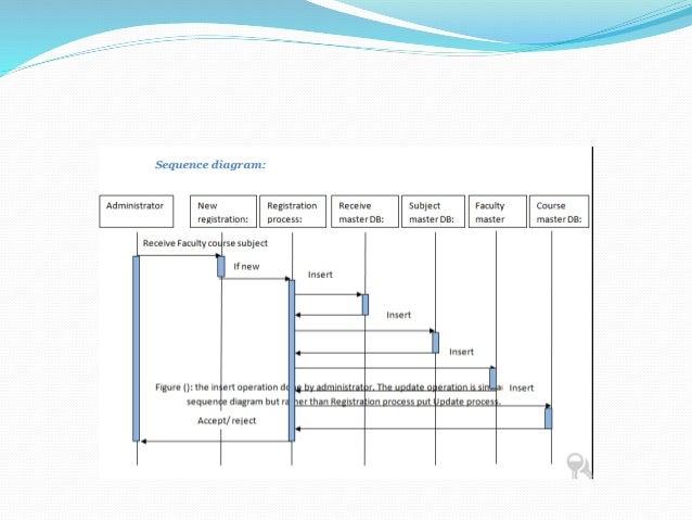 Online Course Registration System Development Software