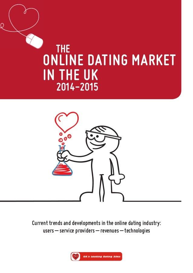 online dating market trends