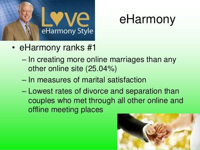 Online dating satisfaction