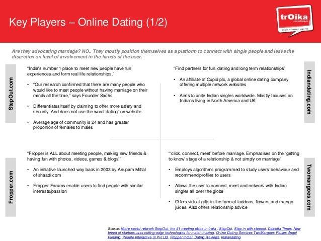Online Dating Indien fropper