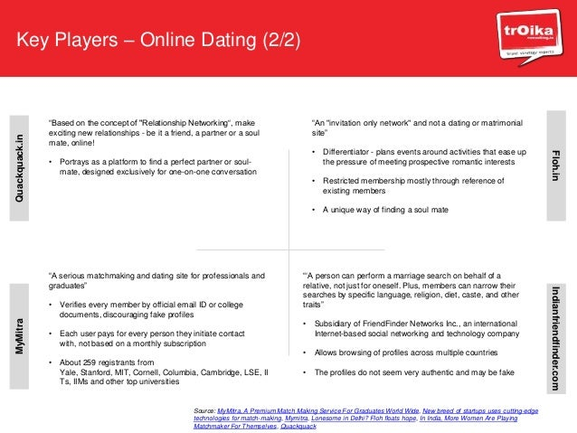Dating site based on interests and activities