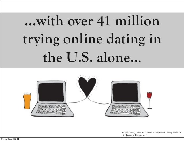 Online dating documentary