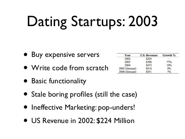 online dating summit miami Chat with thousands of people in miami who are online right now - page 5.