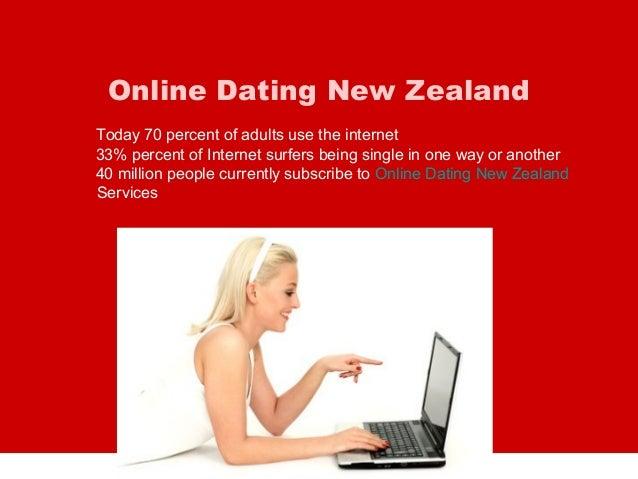 Online dating new zealand